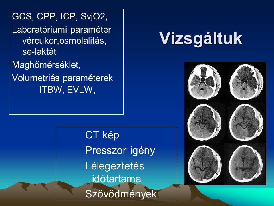 Vizsgáltuk GCS, CPP, ICP, SvjO2, Laboratóriumi paraméter vércukor,osmolalitás, se-laktát Maghőmérséklet, Volumetriás paraméterek ITBW, EVLW, CT kép Pr