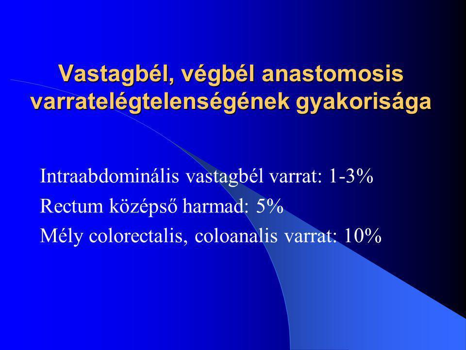 Vastagbél, végbél anastomosis varratelégtelenségének gyakorisága Intraabdominális vastagbél varrat: 1-3% Rectum középső harmad: 5% Mély colorectalis,