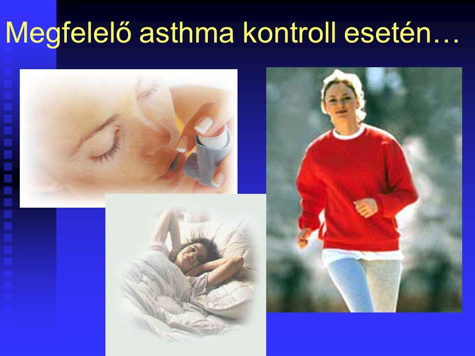 Megfelelő asthma kontroll esetén…