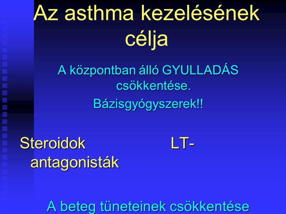 Az asthma kezelésének célja A központban álló GYULLADÁS csökkentése. Bázisgyógyszerek!! Steroidok LT- antagonisták A beteg tüneteinek csökkentése