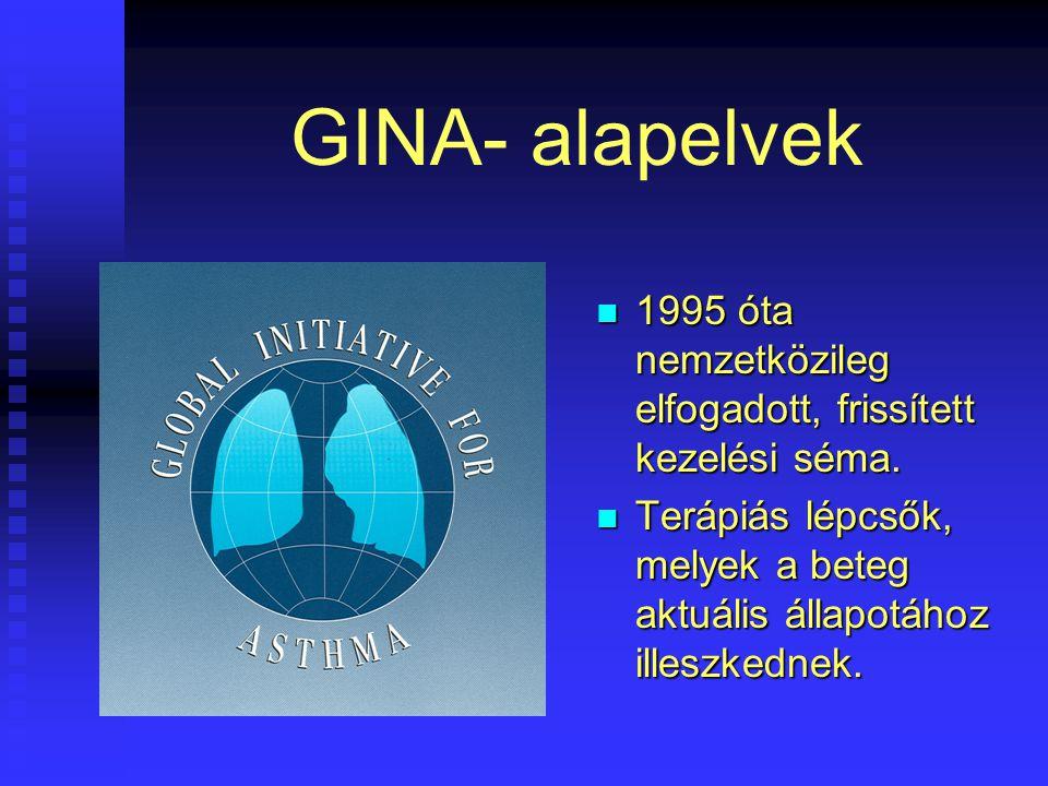 GINA- alapelvek 1995 óta nemzetközileg elfogadott, frissített kezelési séma. Terápiás lépcsők, melyek a beteg aktuális állapotához illeszkednek.