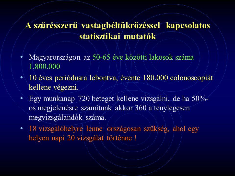 A szűrésszerű vastagbéltükrözéssel kapcsolatos statisztikai mutatók Magyarországon az 50-65 éve közötti lakosok száma 1.800.000 10 éves periódusra lebontva, évente 180.000 colonoscopiát kellene végezni.