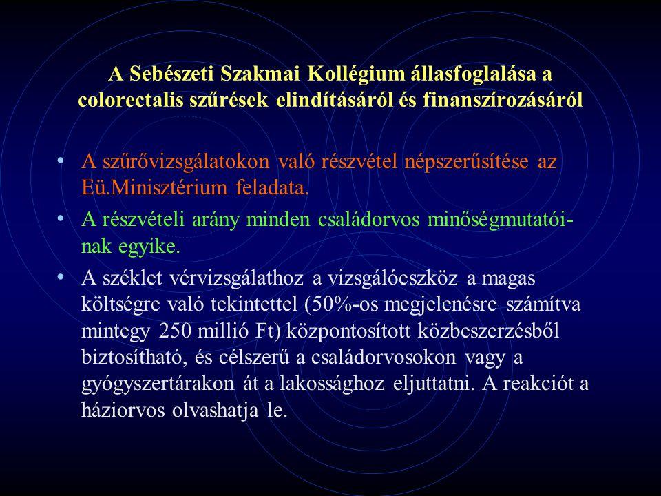 A Sebészeti Szakmai Kollégium állasfoglalása a colorectalis szűrések elindításáról és finanszírozásáról A szűrővizsgálatokon való részvétel népszerűsítése az Eü.Minisztérium feladata.