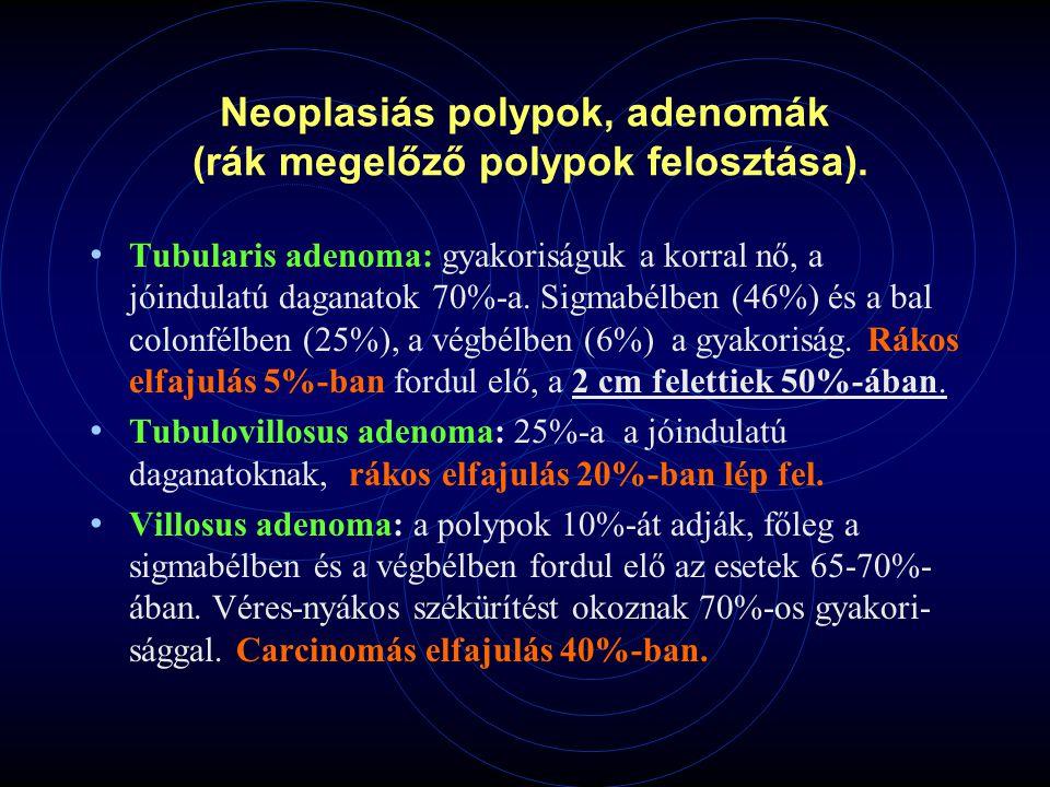 Neoplasiás polypok, adenomák (rák megelőző polypok felosztása). Tubularis adenoma: gyakoriságuk a korral nő, a jóindulatú daganatok 70%-a. Sigmabélben