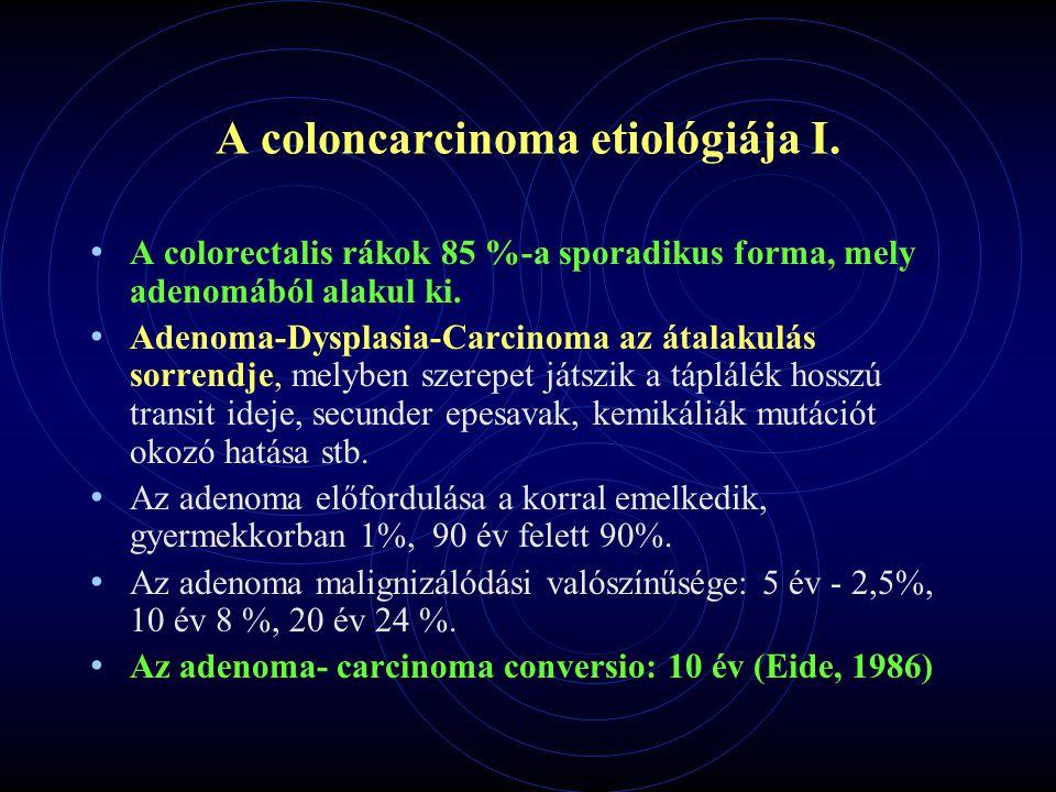 A coloncarcinoma etiológiája I. A colorectalis rákok 85 %-a sporadikus forma, mely adenomából alakul ki. Adenoma-Dysplasia-Carcinoma az átalakulás sor