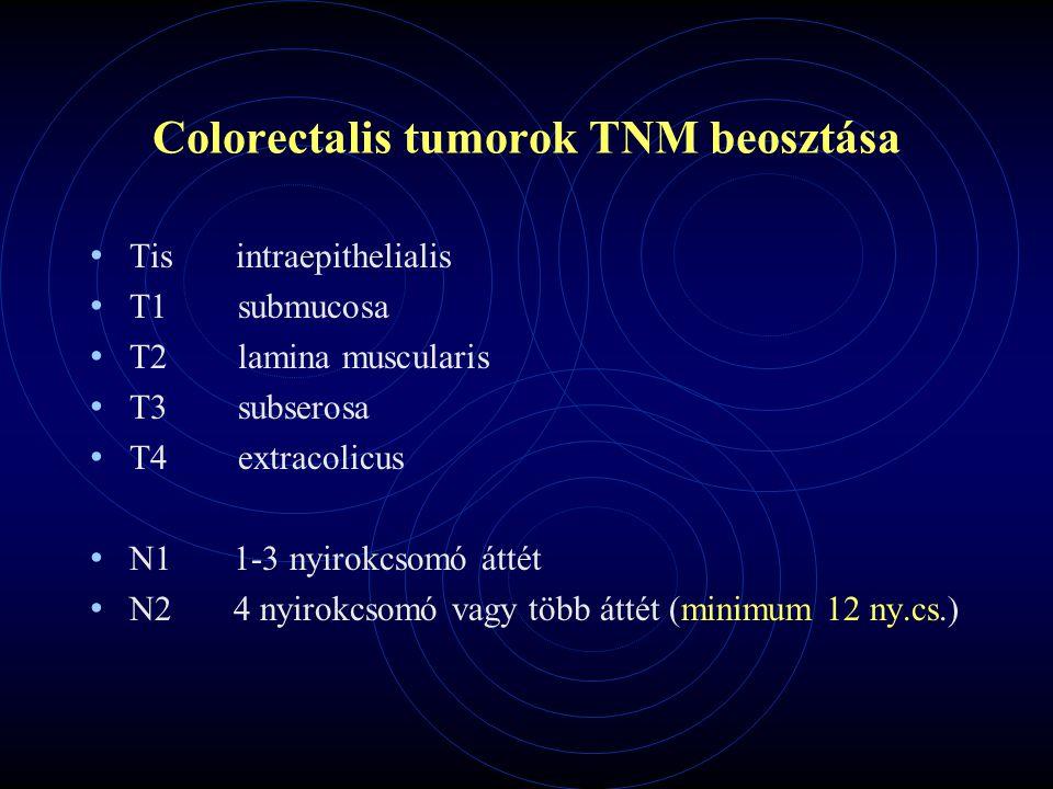 Colorectalis tumorok TNM beosztása Tis intraepithelialis T1 submucosa T2 lamina muscularis T3 subserosa T4 extracolicus N1 1-3 nyirokcsomó áttét N2 4 nyirokcsomó vagy több áttét (minimum 12 ny.cs.)