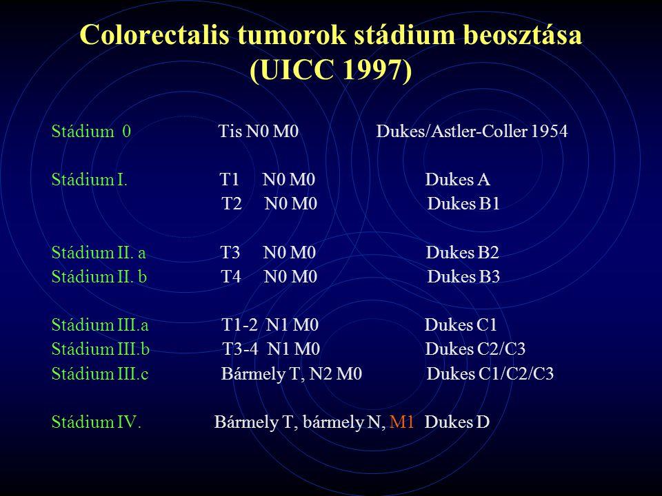 Colorectalis tumorok stádium beosztása (UICC 1997) Stádium 0 Tis N0 M0 Dukes/Astler-Coller 1954 Stádium I.