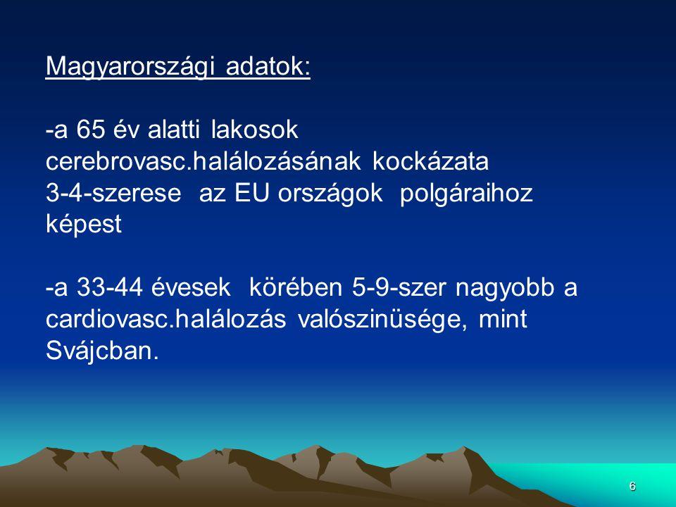 6 Magyarországi adatok: -a 65 év alatti lakosok cerebrovasc.halálozásának kockázata 3-4-szerese az EU országok polgáraihoz képest -a 33-44 évesek körében 5-9-szer nagyobb a cardiovasc.halálozás valószinüsége, mint Svájcban.