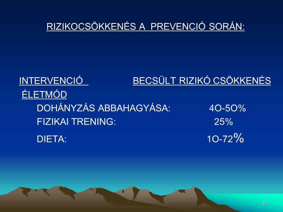 8 RIZIKOCSÖKKENÉS A PREVENCIÓ SORÁN: INTERVENCIÓ BECSÜLT RIZIKÓ CSÖKKENÉS ÉLETMÓD DOHÁNYZÁS ABBAHAGYÁSA: 4O-5O% FIZIKAI TRENING: 25% DIETA: 1O-72 %