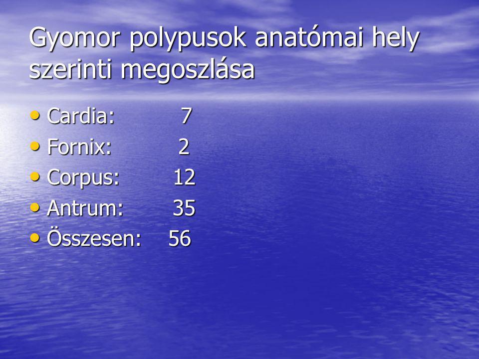 Súlyos társbetegségek Diabetes mellitus 9 betegben Diabetes mellitus 9 betegben Májcirrhosis 3 betegben Májcirrhosis 3 betegben Súlyos cardiovascularis status (TIA vagy AMI után, hypertónia, cor pulmonale chronicum, pericardialis fluidum, előrehaladott atherosclerosis) Súlyos cardiovascularis status (TIA vagy AMI után, hypertónia, cor pulmonale chronicum, pericardialis fluidum, előrehaladott atherosclerosis) 26 betegben 26 betegben