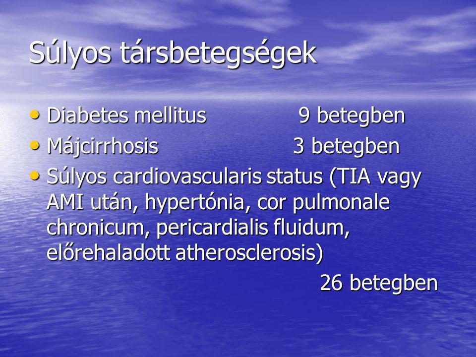Előzetesen vett biopsiák Adenoma dysplasia nélkül 19 eset Adenoma dysplasia nélkül 19 eset Adenoma enyhe dysplasiával 2 eset Adenoma enyhe dysplasiával 2 eset Adenoma közepes dysplasiával 6 eset Adenoma közepes dysplasiával 6 eset Adenoma súlyos dysplasiával 7 eset Adenoma súlyos dysplasiával 7 eset Carcinoma in situ 3 eset Carcinoma in situ 3 eset Hyperplasticus-gyulladásos 17 eset Hyperplasticus-gyulladásos 17 eset ezek közül cytológiai atypia 2 eset ezek közül cytológiai atypia 2 eset enyhe dysplasia 1 eset enyhe dysplasia 1 eset mérsékelt dysplasia 1 eset mérsékelt dysplasia 1 eset