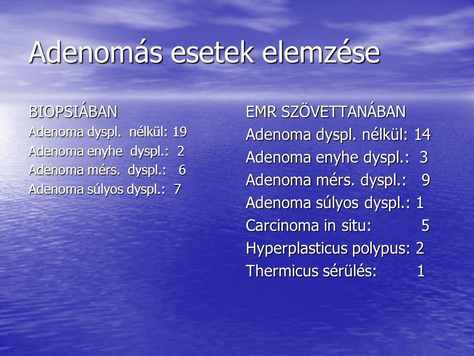 BIOPSIA EREDMÉNYE EMR SZÖVETTANA Carcinoma in situ Polypus hyperplasticus Carcinoma mucocell.