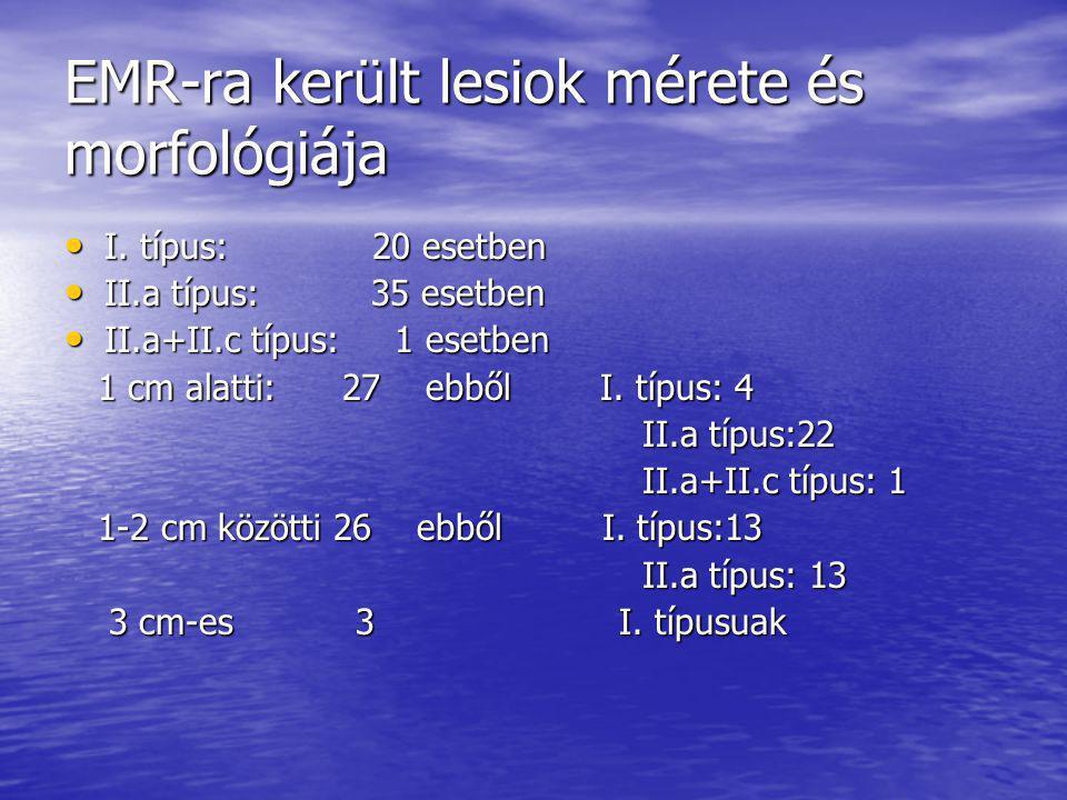 Gyomor polypusok anatómai hely szerinti megoszlása Cardia: 7 Cardia: 7 Fornix: 2 Fornix: 2 Corpus:12 Corpus:12 Antrum:35 Antrum:35 Összesen: 56 Összesen: 56