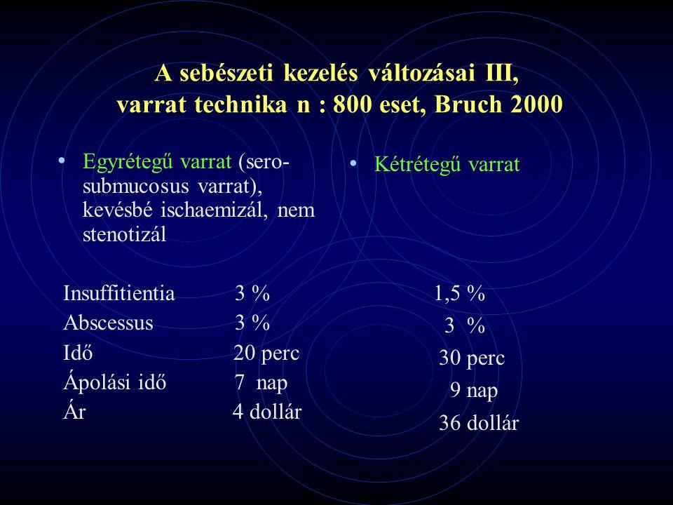 A sebészeti kezelés változásai III, varrat technika n : 800 eset, Bruch 2000 Egyrétegű varrat (sero- submucosus varrat), kevésbé ischaemizál, nem sten