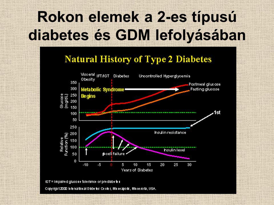 Rokon elemek a 2-es típusú diabetes és GDM lefolyásában