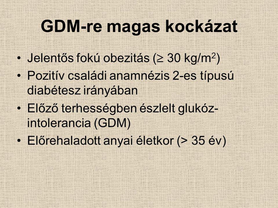 GDM-re magas kockázat Jelentős fokú obezitás (  30 kg/m 2 ) Pozitív családi anamnézis 2-es típusú diabétesz irányában Előző terhességben észlelt glukóz- intolerancia (GDM) Előrehaladott anyai életkor (> 35 év)
