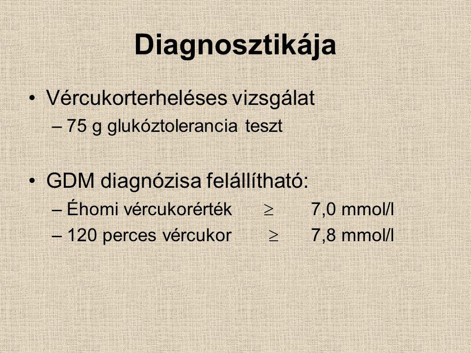Diagnosztikája Vércukorterheléses vizsgálat –75 g glukóztolerancia teszt GDM diagnózisa felállítható: –Éhomi vércukorérték  7,0 mmol/l –120 perces vércukor  7,8 mmol/l
