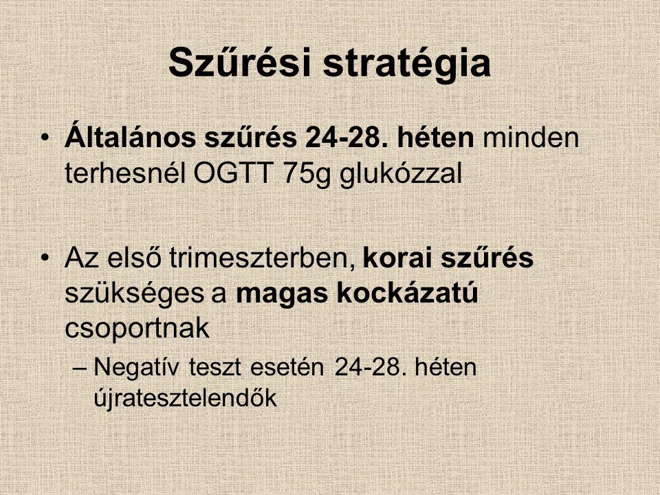 Szűrési stratégia Általános szűrés 24-28.