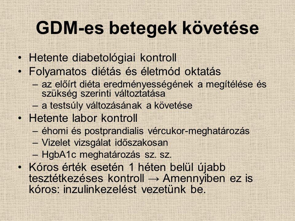 Éhomi és postprandialis vércukor- átlag alakulása (199 GDM-es beteg 1592 vizite alapján) 3,43 ± 0, 76mmol/l5,08 ± 1,23 mmol/l