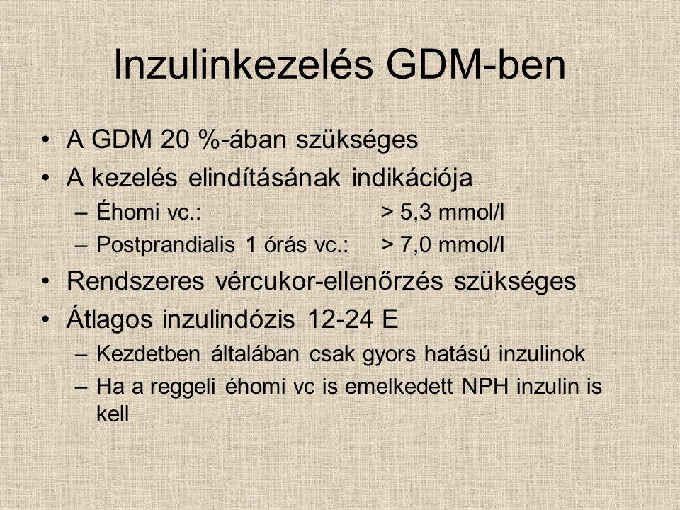 Inzulinkezelés GDM-ben A GDM 20 %-ában szükséges A kezelés elindításának indikációja –Éhomi vc.: > 5,3 mmol/l –Postprandialis 1 órás vc.:> 7,0 mmol/l Rendszeres vércukor-ellenőrzés szükséges Átlagos inzulindózis 12-24 E –Kezdetben általában csak gyors hatású inzulinok –Ha a reggeli éhomi vc is emelkedett NPH inzulin is kell