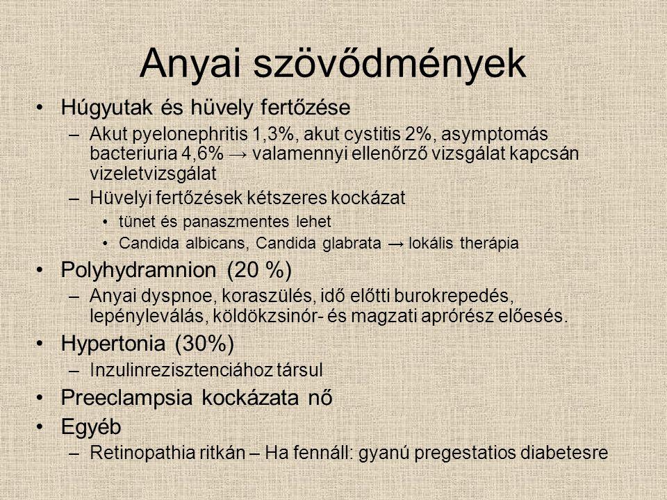 Anyai szövődmények Húgyutak és hüvely fertőzése –Akut pyelonephritis 1,3%, akut cystitis 2%, asymptomás bacteriuria 4,6% → valamennyi ellenőrző vizsgálat kapcsán vizeletvizsgálat –Hüvelyi fertőzések kétszeres kockázat tünet és panaszmentes lehet Candida albicans, Candida glabrata → lokális therápia Polyhydramnion (20 %) –Anyai dyspnoe, koraszülés, idő előtti burokrepedés, lepényleválás, köldökzsinór- és magzati aprórész előesés.