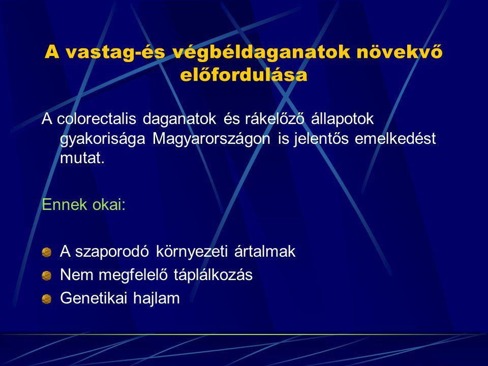 A colorectalis rákok gyakorisága Magyarországon A férfiaknál 29/100.000, a nőknél 18/100.000 a korhoz igazított incidencia, amellyel a világirodalmi adatok szerint a szomorú második helyen állunk Évente közel 8.000 – 8.500 új megbetegedést ismerünk fel A betegek közel fele előrehaladott tumoros stádiumban (Dukes C, D), mintegy 40%-uk már mechanicus ileus állapotában kerül kórházba.