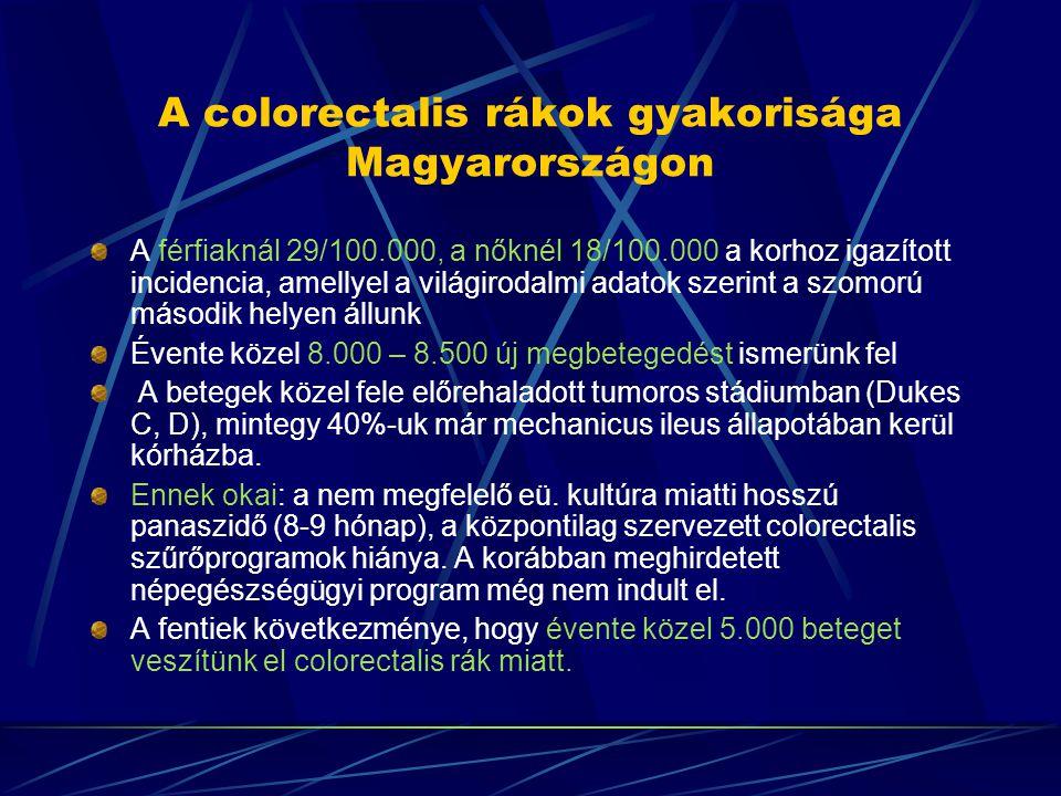 A Szent Rókus Kórház Sebészeti Osztályának colorectalis beteganyaga 10 év alatt (1994-2003) 1353 műtét 974 esetben (71,9%) vastagbélrák 379 esetben (28,1%) végbélrák Az elmúlt 2 évben emelkedett a rectum carcinoma aránya, a korábbi 27%-ról 40%-ra.