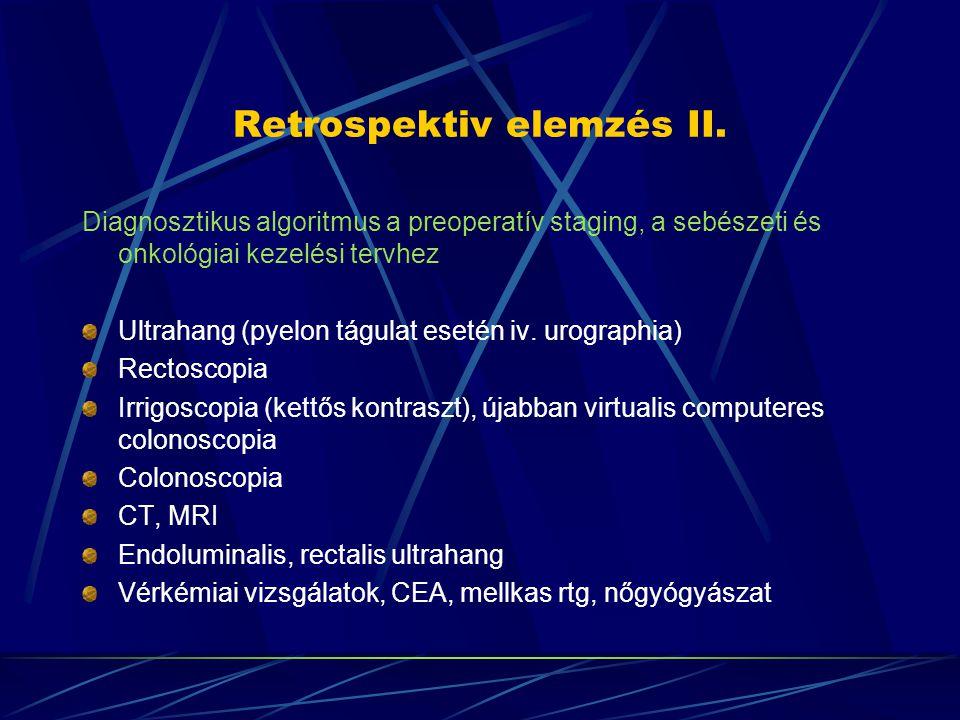 Retrospektiv elemzés II. Diagnosztikus algoritmus a preoperatív staging, a sebészeti és onkológiai kezelési tervhez Ultrahang (pyelon tágulat esetén i