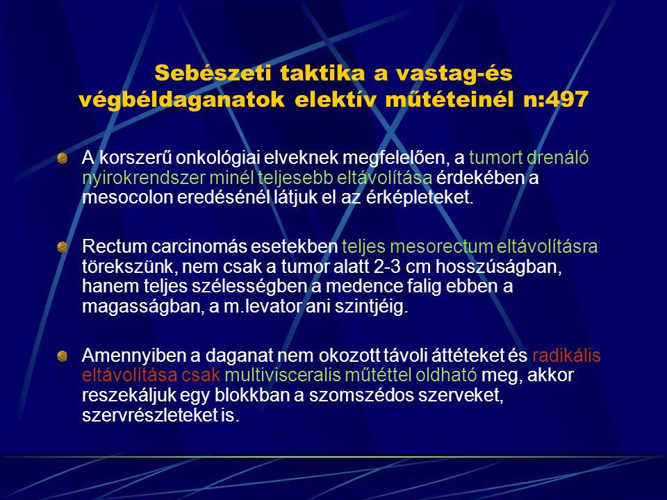 Összefoglalás Az előrehaladott stádiumú colorectalis daganatok terápiájában helye van a kiterjesztett radikalitású, multivisceralis műtéteknek.