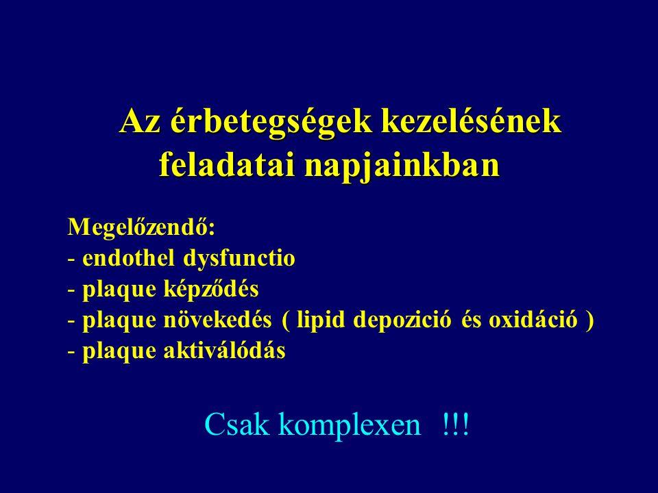 Az érbetegségek kezelésének Az érbetegségek kezelésének feladatai napjainkban feladatai napjainkban Megelőzendő: - endothel dysfunctio - plaque képződés - plaque növekedés ( lipid depozició és oxidáció ) - plaque aktiválódás Csak komplexen !!!