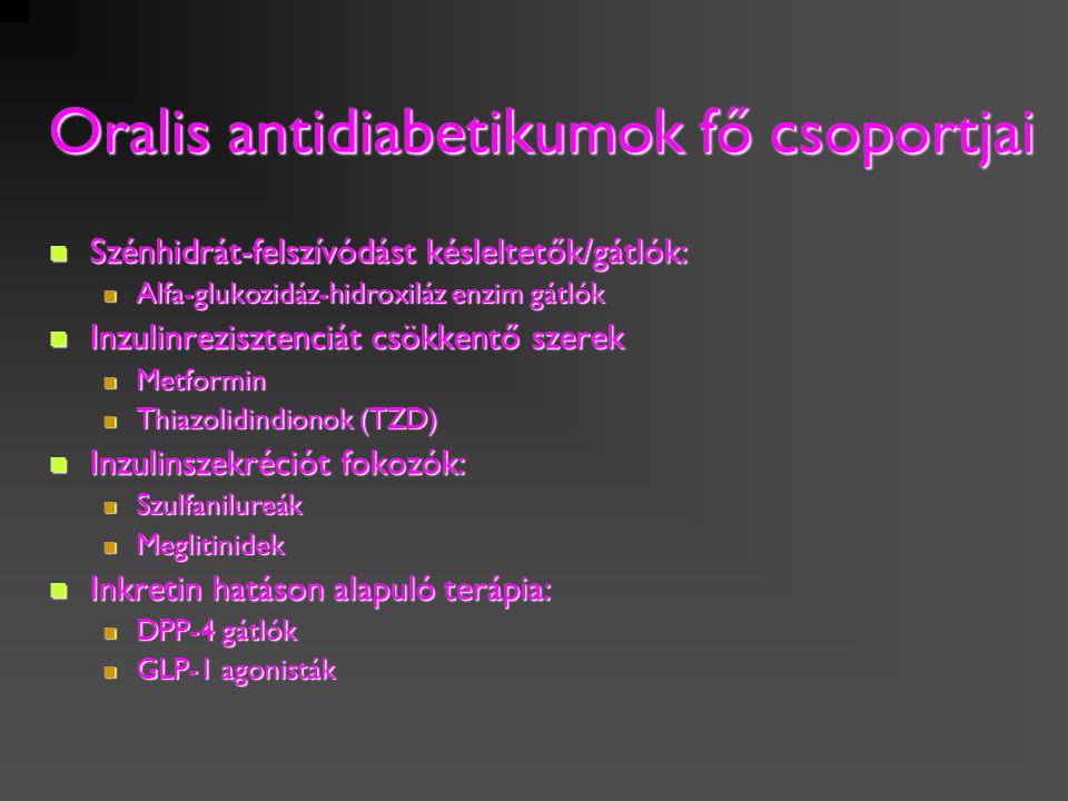 Oralis antidiabetikumok fő csoportjai Szénhidrát-felszívódást késleltetők/gátlók: Szénhidrát-felszívódást késleltetők/gátlók: Alfa-glukozidáz-hidroxil