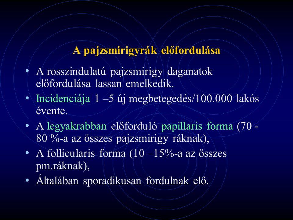 A pajzsmirigyrák előfordulása A rosszindulatú pajzsmirigy daganatok előfordulása lassan emelkedik. Incidenciája 1 –5 új megbetegedés/100.000 lakós éve