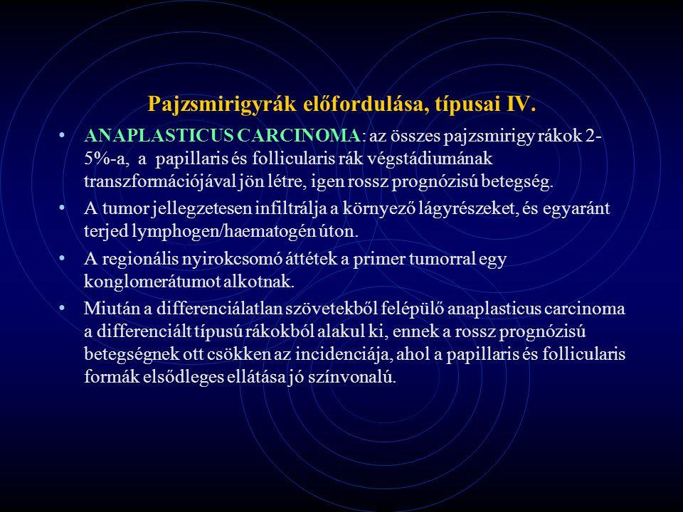 Pajzsmirigyrák előfordulása, típusai IV.