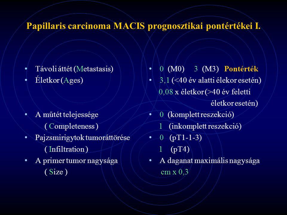 Papillaris carcinoma MACIS prognosztikai pontértékei I. Távoli áttét (Metastasis) Életkor (Ages) A műtét telejessége ( Completeness ) Pajzsmirigytok t
