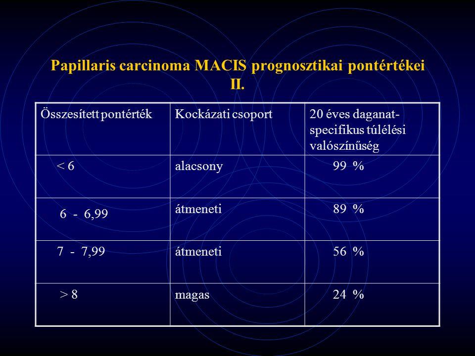 Papillaris carcinoma MACIS prognosztikai pontértékei II. Összesített pontértékKockázati csoport20 éves daganat- specifikus túlélési valószínűség < 6al