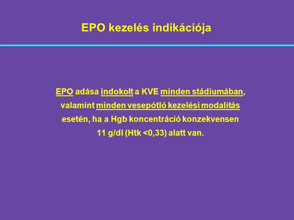 EPO kezelés indikációja EPO adása indokolt a KVE minden stádiumában, valamint minden vesepótló kezelési modalitás esetén, ha a Hgb koncentráció konzek