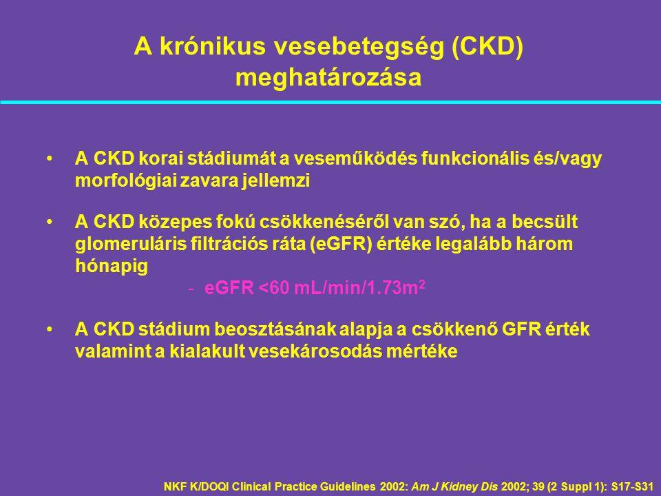 """A krónikus vesebetegség eGFR szerinti stádium beosztása NKF K/DOQI Clinical Practice Guidelines 2002: Am J Kidney Dis 2002; 39 (2 Suppl 1): S17-S31 StádiumLeírás eGFR (mL/min/1.73m 2 ) 1 Vesekárosodás* normális vagy emelkedett eGFR értékkel >90 2 Vesekárosodás enyhén csökkent eGFR 60-89 3 Közepesen súlyos vesekárosodás  eGFR 30-59 4 Súlyos vesekárosodás  eGFR 15-29 5Veseelégtelenség<15 vagy dialízis * Az NKF meghatározása szerint vesekárosodás állapítható meg """"patológiás eltérések vagy a vér-, vizelet-, illetve képalkotó vizsgálat során kimutatott, károsodásra utaló abnormalitások esetén"""