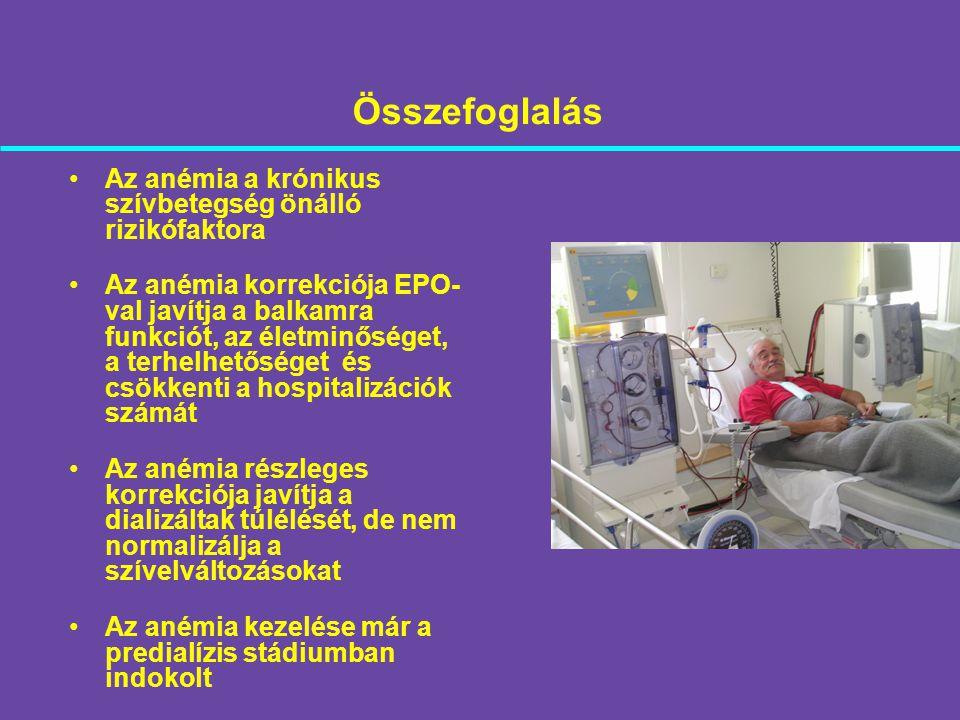 Az anémia a krónikus szívbetegség önálló rizikófaktora Az anémia korrekciója EPO- val javítja a balkamra funkciót, az életminőséget, a terhelhetőséget