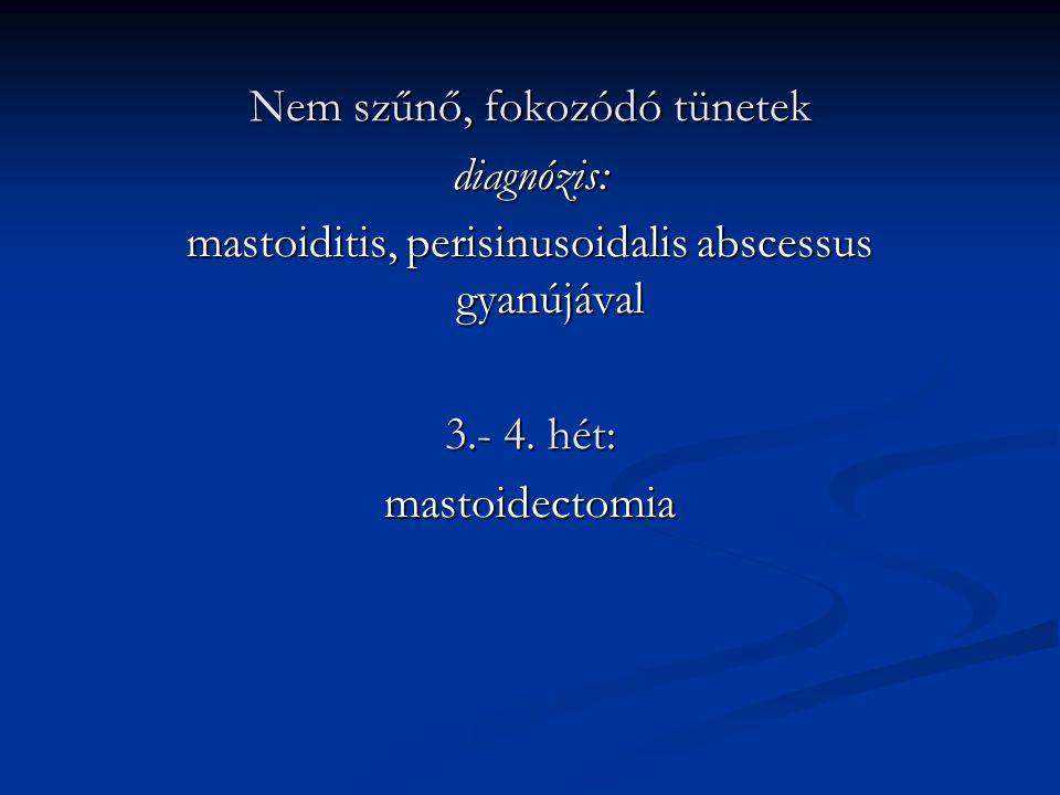 Nem szűnő, fokozódó tünetek diagnózis: mastoiditis, perisinusoidalis abscessus gyanújával 3.- 4.