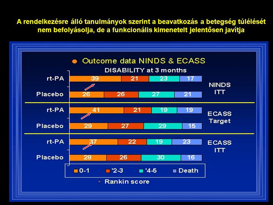 A rendelkezésre álló tanulmányok szerint a beavatkozás a betegség túlélését nem befolyásolja, de a funkcionális kimenetelt jelentősen javítja