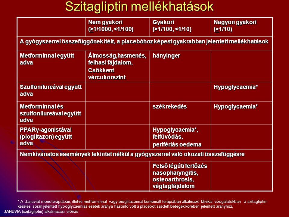 Szitagliptin mellékhatások Nem gyakori (>1/1000, 1/1000, <1/100) Gyakori (>1/100, 1/100, <1/10) Nagyon gyakori (>1/10) A gyógyszerrel összefüggőnek ít