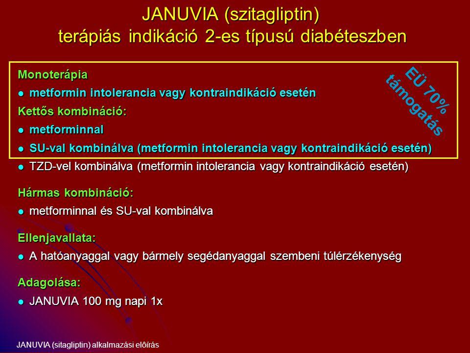 JANUVIA (szitagliptin) terápiás indikáció 2-es típusú diabéteszben Monoterápia metformin intolerancia vagy kontraindikáció esetén metformin intoleranc