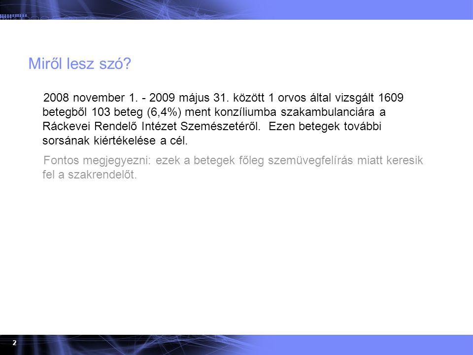 23 For more information jmeisel@trioptria.hu © Copyright dr. Judit Meisel 2009