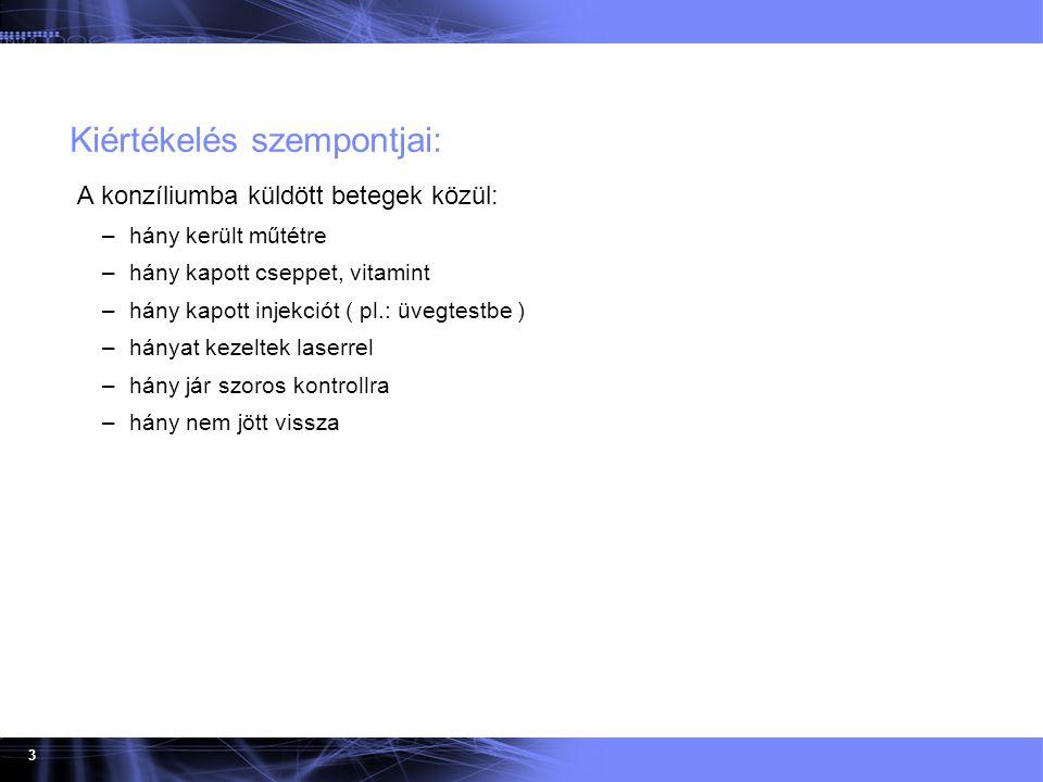 24 Copyright information © Copyright dr. Judit Meisel 2009