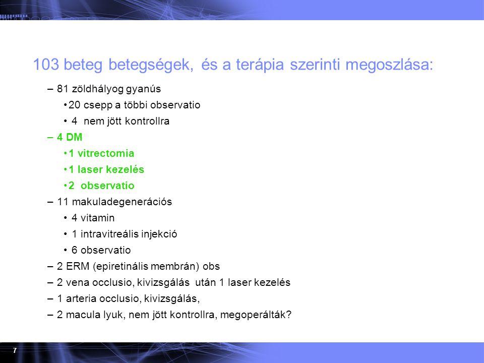 8 DM retinopátia