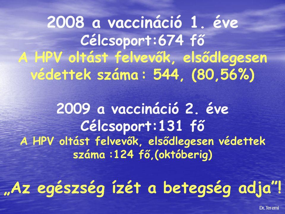 2008 a vaccináció 1. éve Célcsoport:674 fő A HPV oltást felvevők, elsődlegesen védettek száma : 544, (80,56%) 2009 a vaccináció 2. éve Célcsoport:131