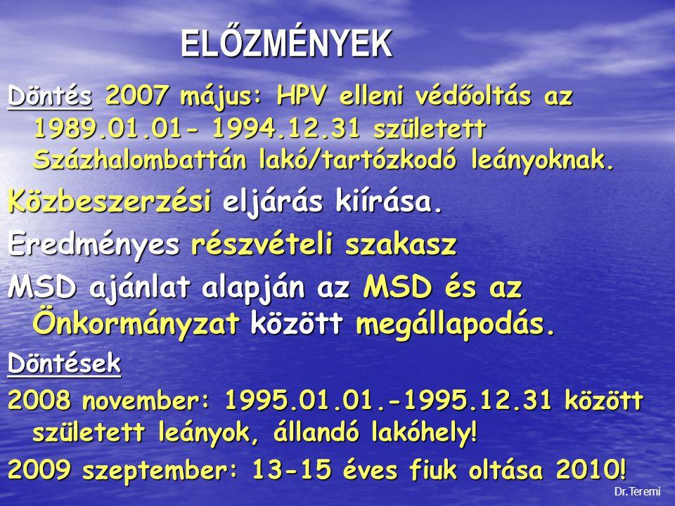 ELŐZMÉNYEK ELŐZMÉNYEK Döntés 2007 május: HPV elleni védőoltás az 1989.01.01- 1994.12.31 született Százhalombattán lakó/tartózkodó leányoknak. Közbesze