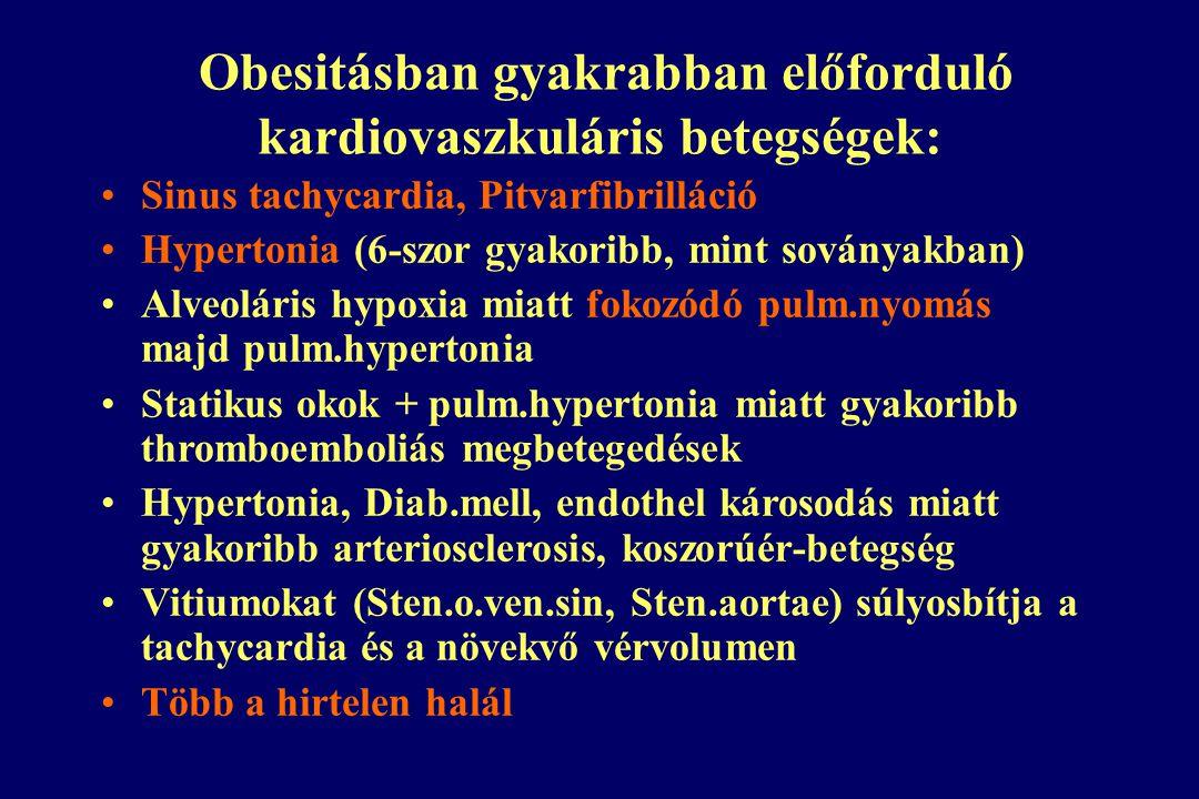 Obesitásban gyakrabban előforduló kardiovaszkuláris betegségek: Sinus tachycardia, Pitvarfibrilláció Hypertonia (6-szor gyakoribb, mint soványakban) Alveoláris hypoxia miatt fokozódó pulm.nyomás majd pulm.hypertonia Statikus okok + pulm.hypertonia miatt gyakoribb thromboemboliás megbetegedések Hypertonia, Diab.mell, endothel károsodás miatt gyakoribb arteriosclerosis, koszorúér-betegség Vitiumokat (Sten.o.ven.sin, Sten.aortae) súlyosbítja a tachycardia és a növekvő vérvolumen Több a hirtelen halál