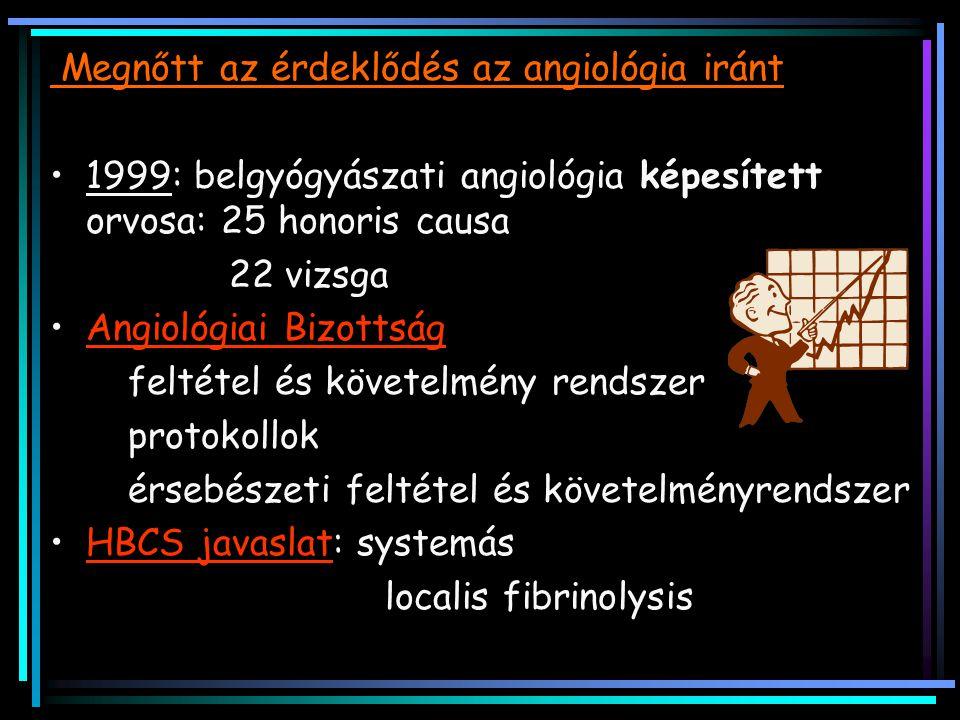 Megnőtt az érdeklődés az angiológia iránt 1999: belgyógyászati angiológia képesített orvosa: 25 honoris causa 22 vizsga Angiológiai Bizottság feltétel