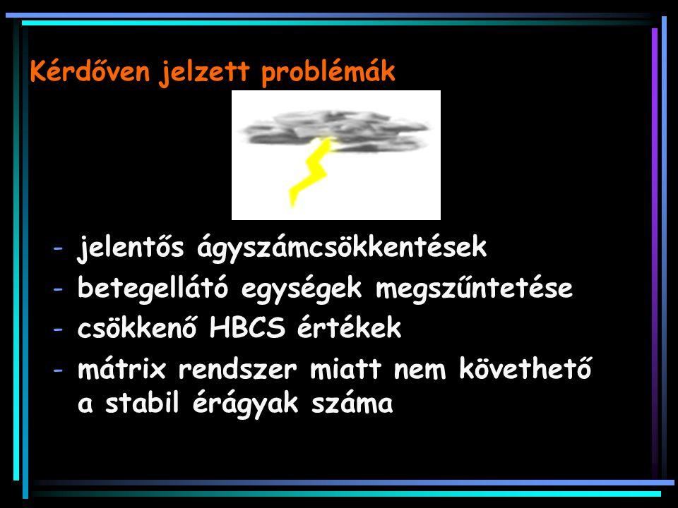 Kérdőven jelzett problémák -jelentős ágyszámcsökkentések -betegellátó egységek megszűntetése -csökkenő HBCS értékek -mátrix rendszer miatt nem követhe
